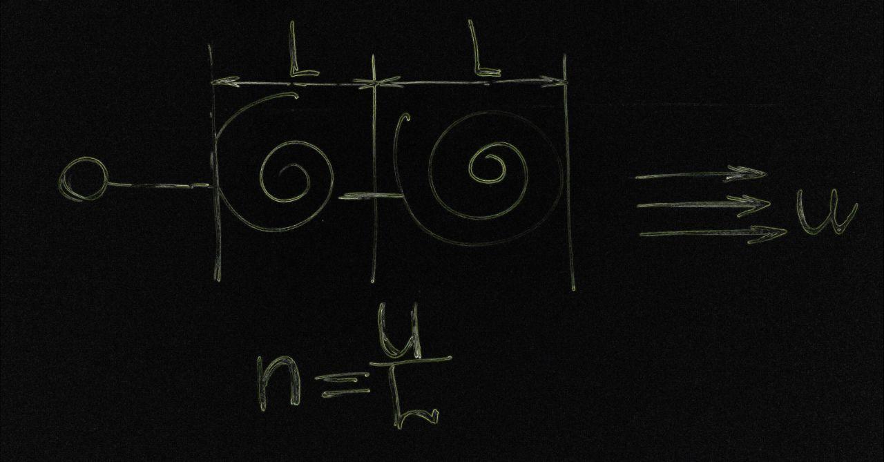 Возникновение и структура турбулентности 1