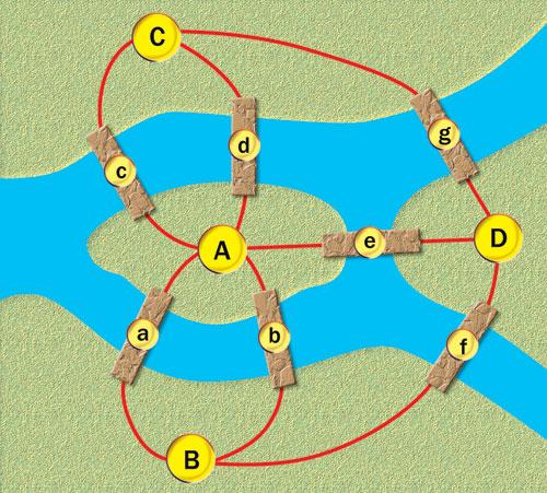 Теория графов: что подтолкнуло швейцарского математика Леонарда Эйлера к созданию ее основ 5