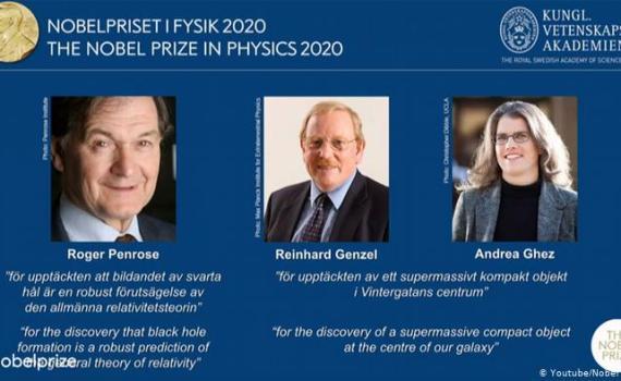 Названы нобелевские лауреаты 2020 года по физике 2