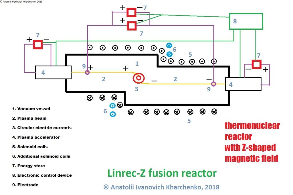 Самое опасное заблуждение в термоядерной энергетике 6