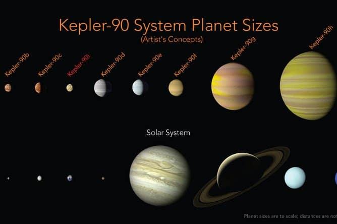 Нейросеть нашла вторую Солнечную систему 2