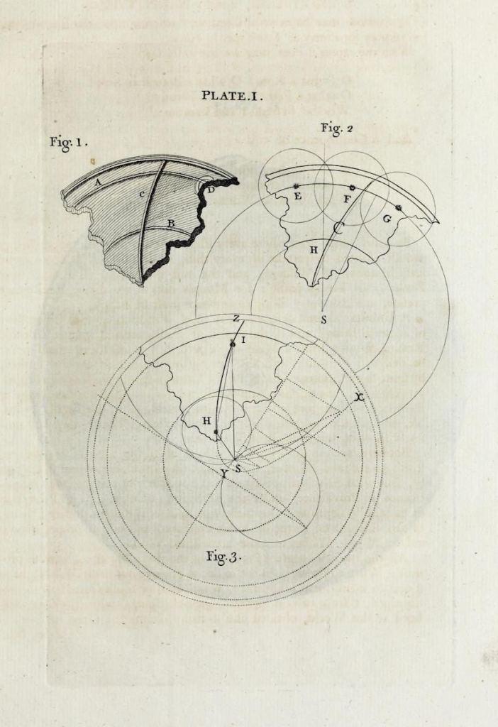 Оригинальная теория или новая гипотеза Вселенной Томаса Райта (1750 г.) 11