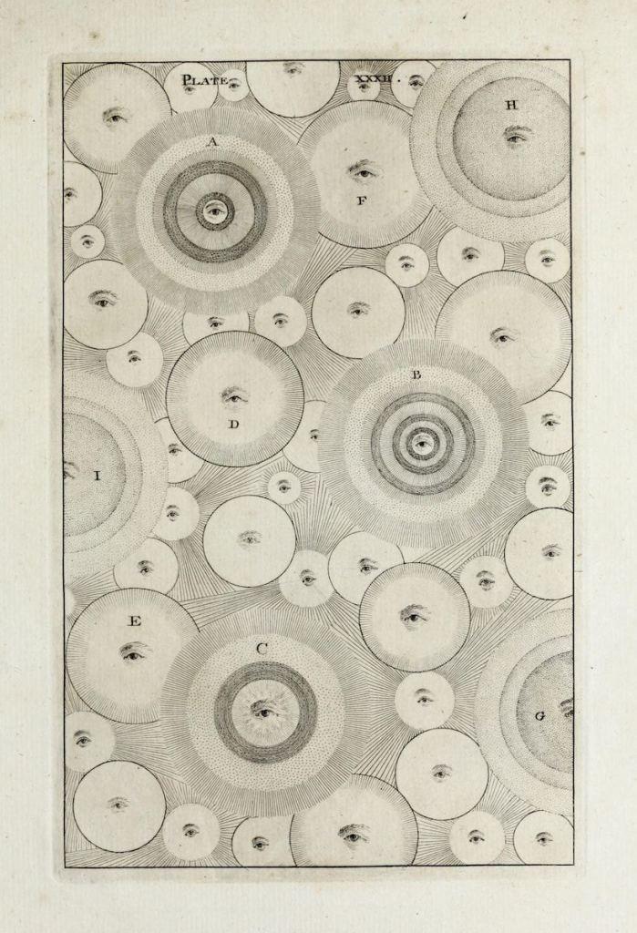 Оригинальная теория или новая гипотеза Вселенной Томаса Райта (1750 г.) 12