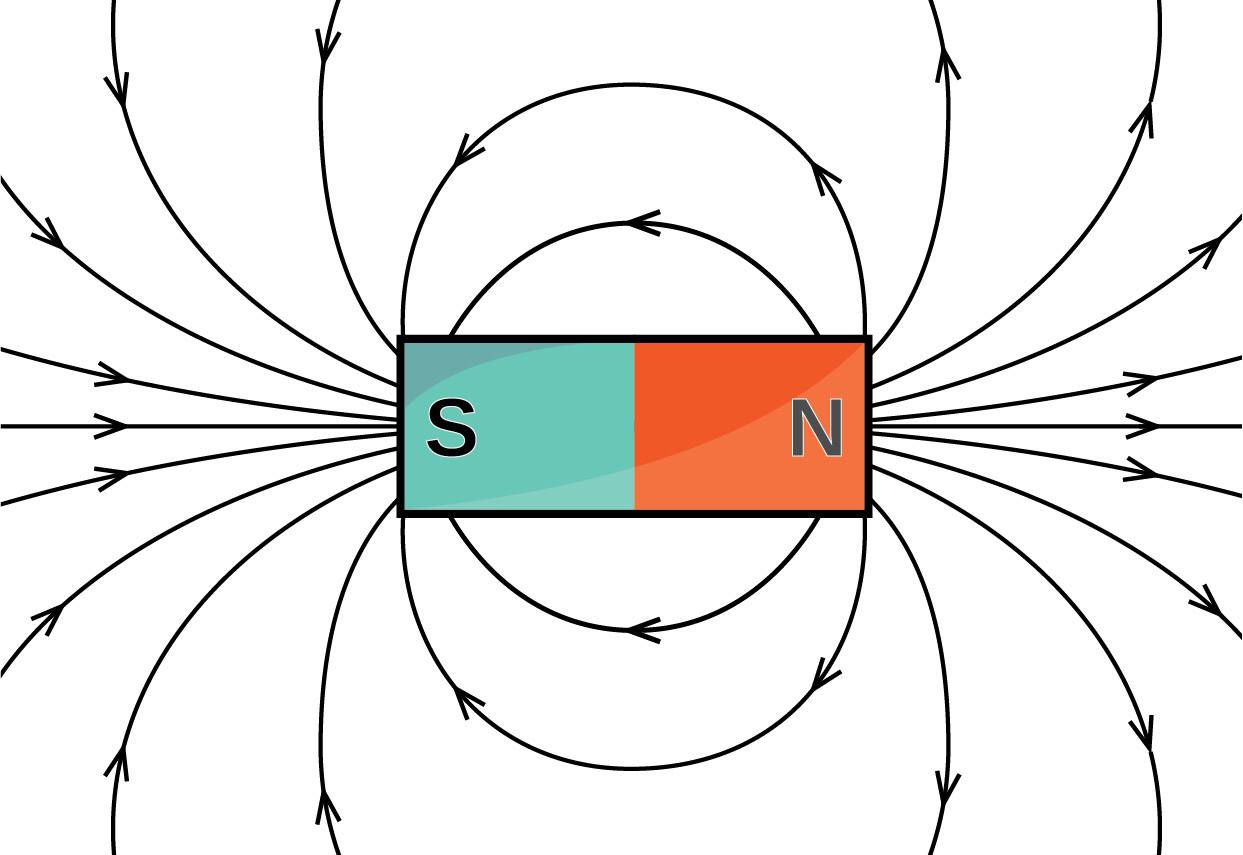Магнитное поле 1