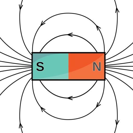 Магнитное поле 14
