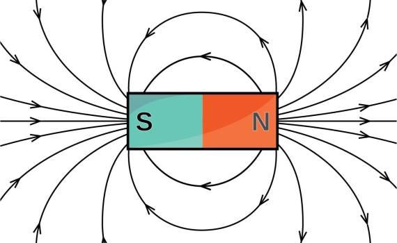 Магнитное поле 2