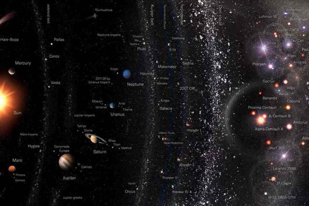 7 загадок Вселенной и почему они не решены 8