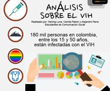 Análisis: VIH