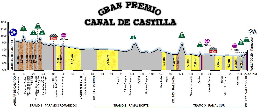 Aguilar - Valladolid 2