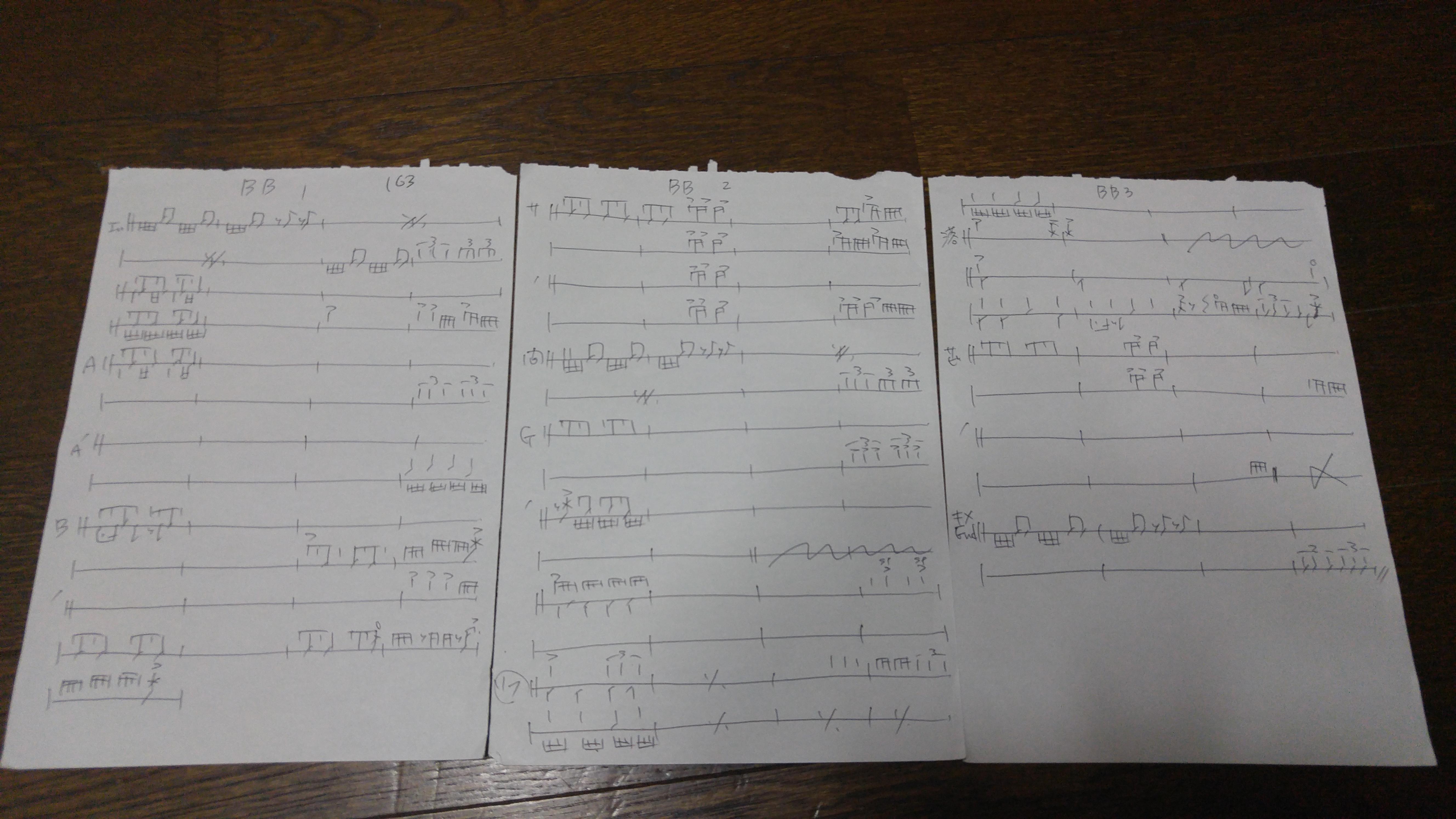 (コピー)曲の練習ってどのくらいやるの?