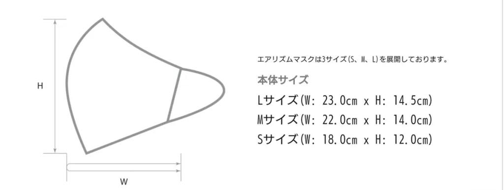 ユニクロ エアリズムマスク サイズ