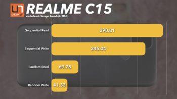 Realme C15 Benchmarks.001