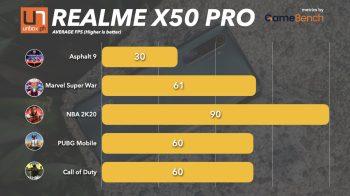 RealmeX50ProBenchmarks.003