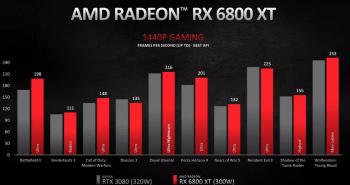 RX 6800 XT 2