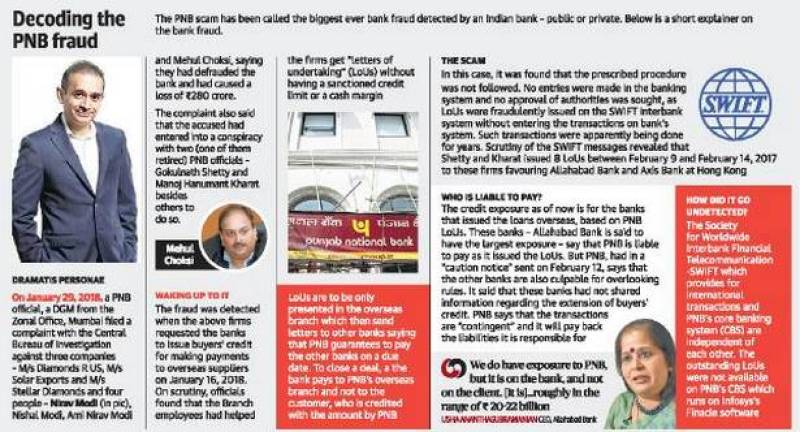 Nirav-Modi-PNB-Fraud-Explaination-UnBumf