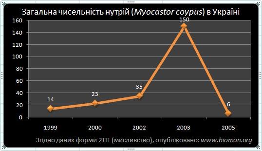 3_18_myocastor_coypus.jpg