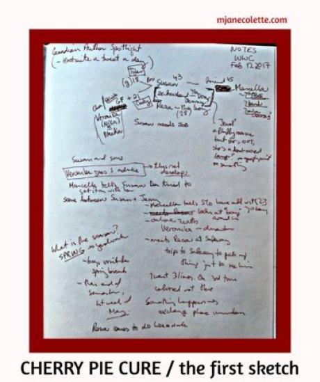 Cherry Pie Cure sketch - (un)Conventional Bookviews