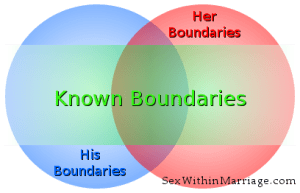 How to spice up your sex life by exploring the boundaries of each spouse