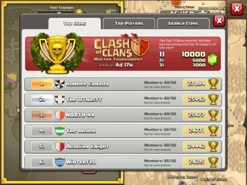 """Master Tournament Screenshot"", courtesy of un•"