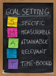 """Black chalkboard with the letters """"S,"""" """"M"""", """"A"""", """"R,"""" and """"T"""" on colored Post-Its, under the title GOAL SETTING and the words Specific, Measurable, Attainable, Relevant, Time-Bound next to each letter in white chalk."""