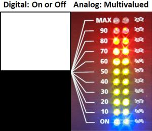 Digital vs Analog