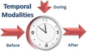 Temporal Modalities