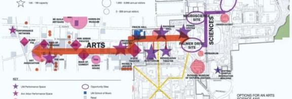 Robert Venturi, Denise Scott Brown & Associates, University of Michigan, Campus Master Plan (2002)