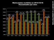 Datos elaborados por Adela Martínez