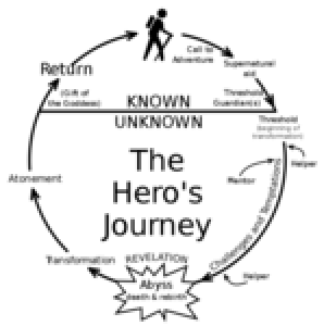The Heroes Journey