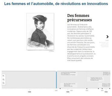 Cliquez sur l'image pour accéder à l'infographie. ©Vendezvotrevoiture.fr