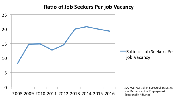 job-seeker-v-job-vacancies-new
