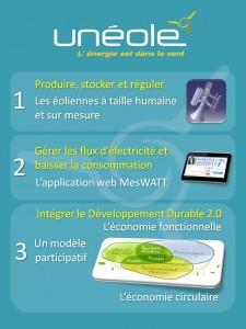 Logo-solar-impulse Salon EVER Monaco, 9ème édition. En présence d'Unéole