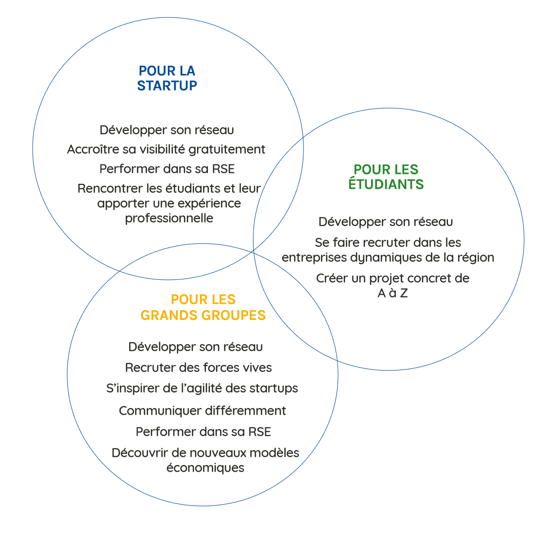 Logo-solar-impulse Ethic startup challenge