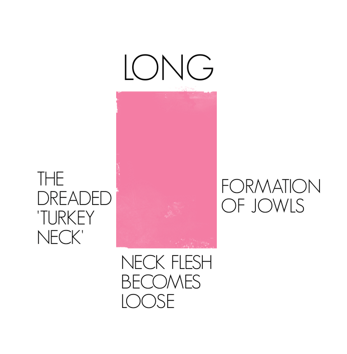 How long face shapes age