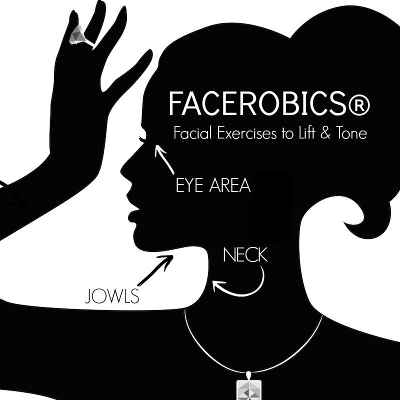 FACEROBICS®