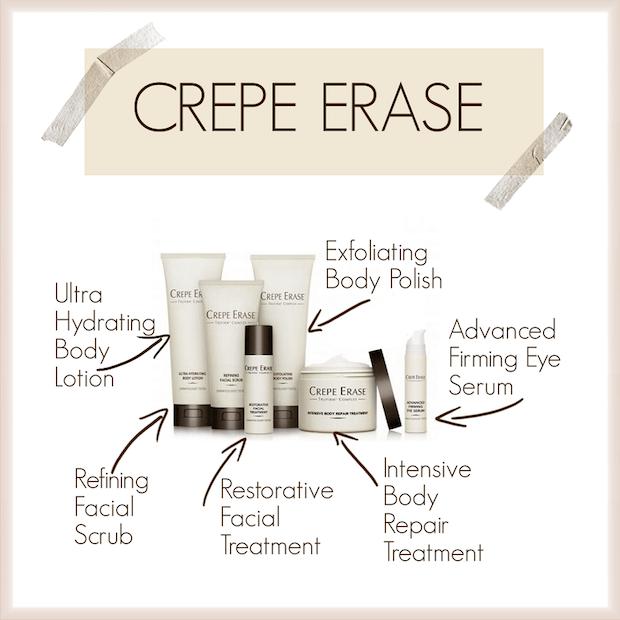 Crepe Erase®