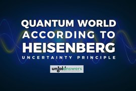 The Heisenberg Uncertainty Principle