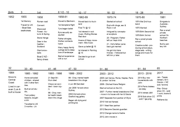My Timeline,kadira_jennings