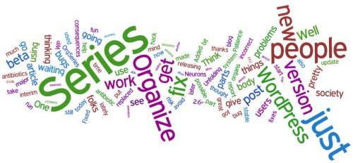 Wordle of UnfoldingNeurons.com (wordle.net)