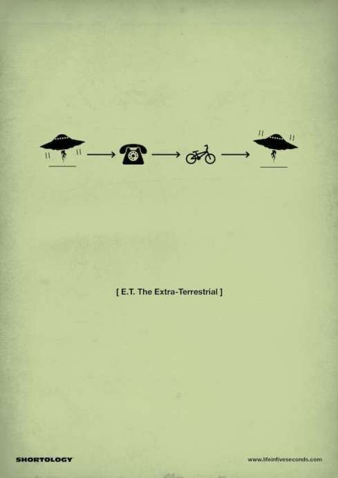 pictogram-movie-plots.jpeg