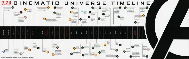 Marvel-Movie-Universe.jpg