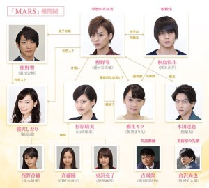 mars_chart (1)