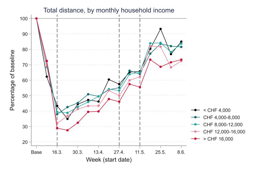 Total_income