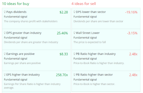 Stock Invest Ideas