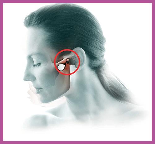 Trastornos de la Articulación Temporomandibular