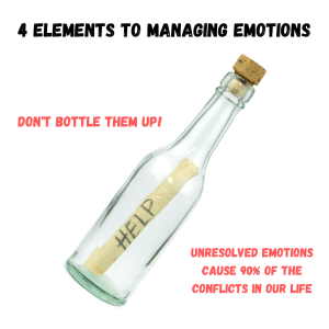 4 elements to managing emotions