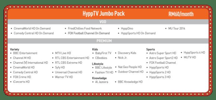 HyppTV Jumbo Pack