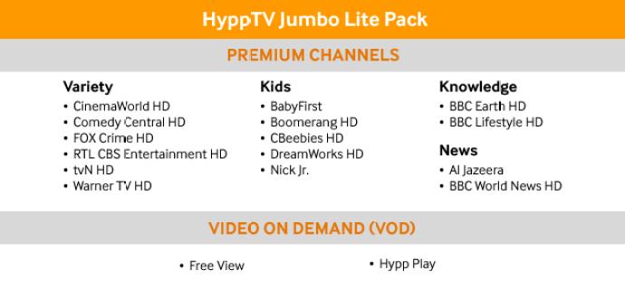 HyppTV Jumbo Lite Pack