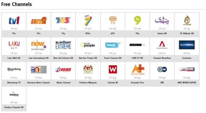 HyppTV free channels