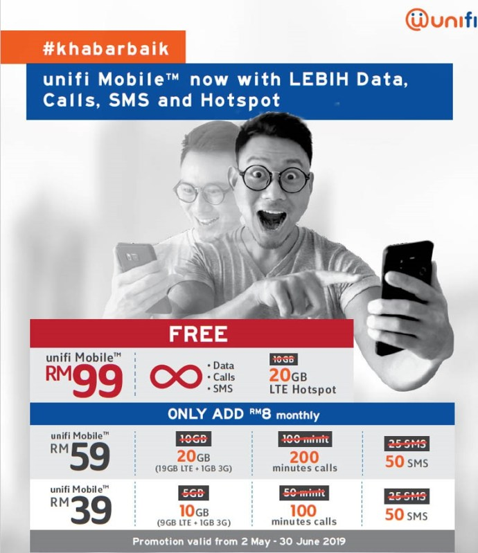 unifi mobile lebih data promotion